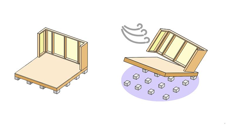 小屋の建設中にも強風による対策が必要です。