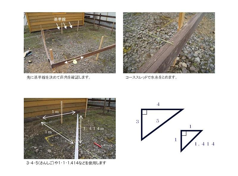 小屋の壁線(基準線)を決め、そこから直角を確認するため、水糸を張り「3:4:5」などで基礎の位置を決定しスプレーします。