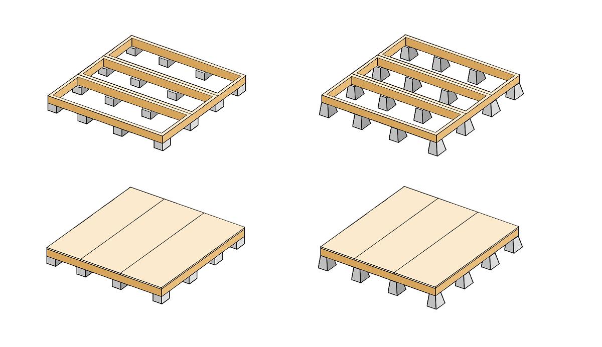 独立基礎とは、一個ずつ単体で設置されている基礎を言います。