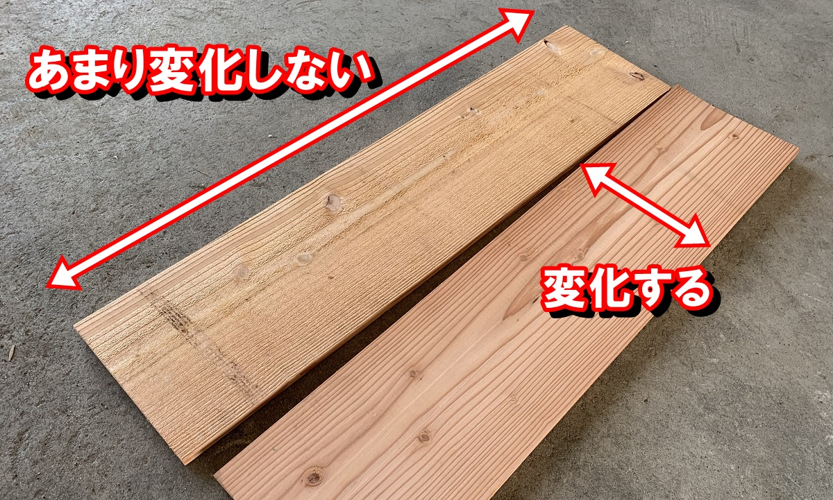 収縮膨張の幅変化は、材長方向はほとんど変化せず、外壁材の板方向が大きいです。